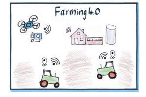 Farming 4.0, Farming, Patrick Müller