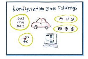 Konfiguration, Configuration, Patrick Müller, Auto, Fahrzeug