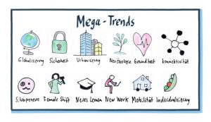 Megatrends, Individualisierung