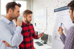 Team, Besprechung, Analyse, Anwender, Anforderungen, Produktentwicklung, Grafik, Flipchart, User-centered Design, User Story