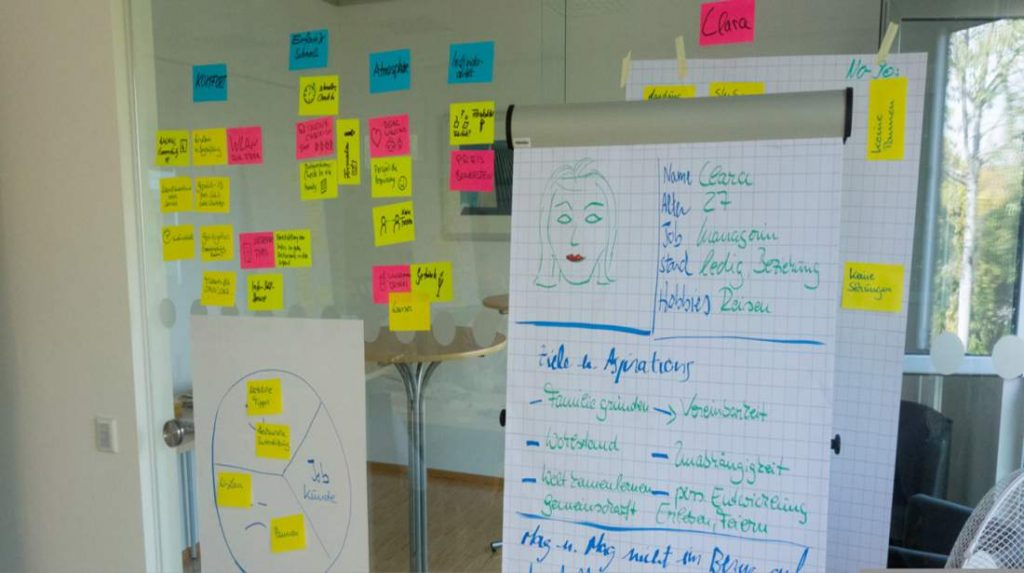 Design Thinking, Persona, User-centered Design, Flipchart, Post-its, Klebezettel, Brainstorming, User Story
