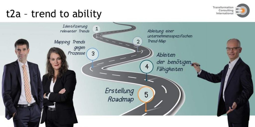 Patrick Müller, Christina Rode-Schubert, Uwe Fischer, TCI Partner, TCI GmbH, Transformation Consulting International, Roadmap, Trend-Map, Trend to Ability, t2a