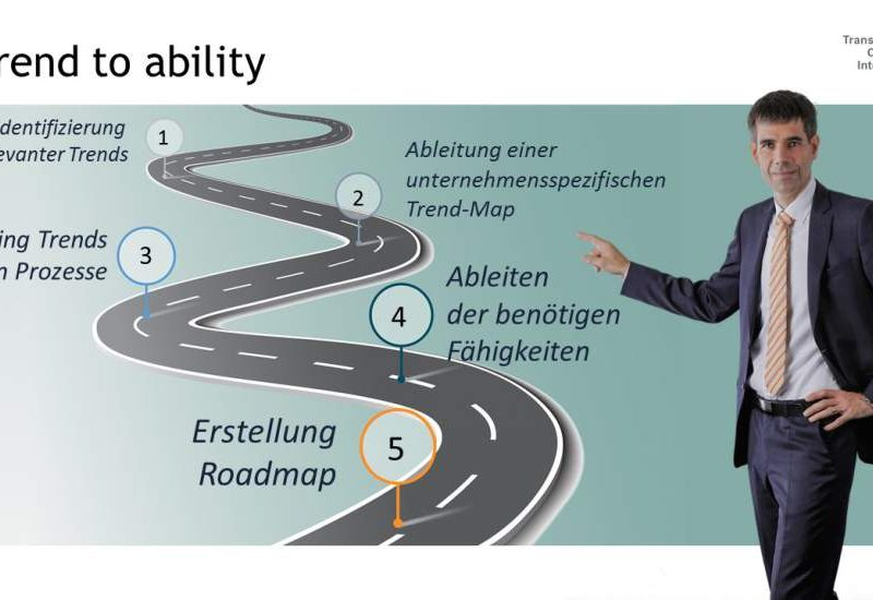 Patrick Müller, Roadmap, Trend-Map, Trend to Ability, t2a