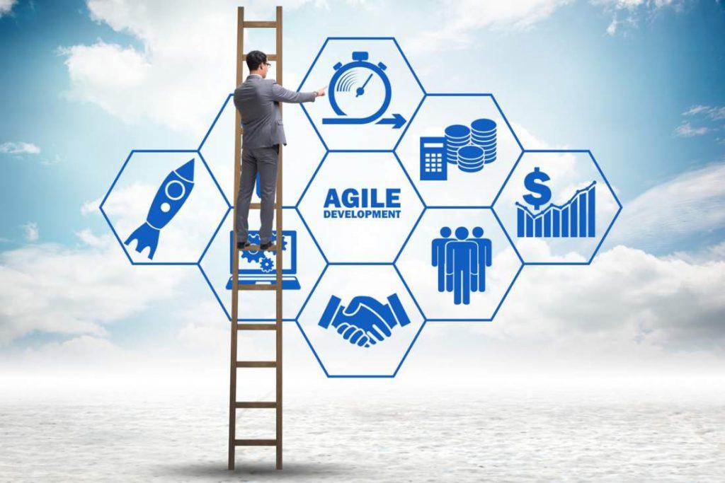 Agile, Agilität, Agile Transformation, SAFe, Scaled Agile Framework, Scrum, Agile Methoden