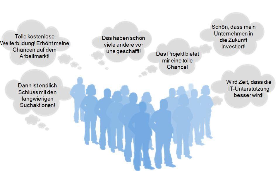 Menschen, Stimmen, Mitarbeiter, Beschäftigte, Grafik, Meinungsbild, positive Resonanz, Belegschaft, blau, Gedankenblasen, Chancen, Projektmarketing, ERP-Systemeinführung, IT-Implementierung, Change Management, Projektmanagement