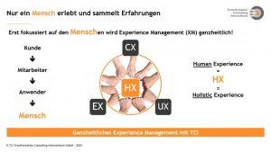Relevante (menschliche) Erfahrungen im Rahmen eines ganzheitlichen Experience Management einschließlich Kunde, Mitarbeiter und Anwender (Customer Experience, Employee Experience, User Experience)