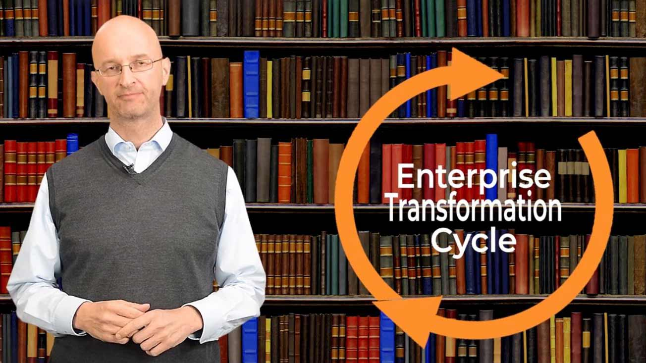 Der TCI Enterprise Transformation Cycle (ETC)